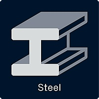 Procentec Steel Industry logo
