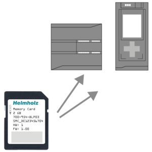 Helmholz S7 Memory Cards for 1200/1500 series