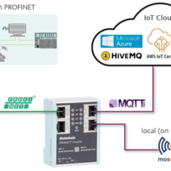 Helmholz PN/MQTT Coupler Application